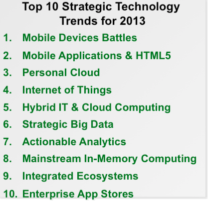 Gartner Tech Trends 2013